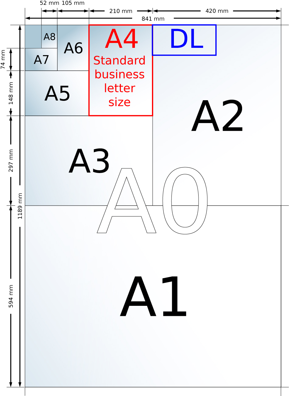 paper size terms Concise tables of international paper sizes--iso/din for an admirable explanation and summary of iso paper-size standards, see markus kuhn's international standard paper sizes web page japan has developed its own standards for paper sizes.